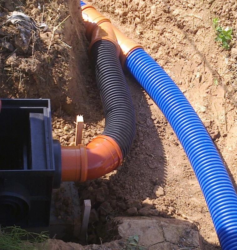 подземная ливневая канализация